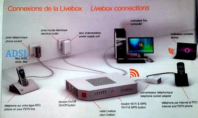LIVBOX 2 -un équipement pour  faire de l' ADSL ici au pays